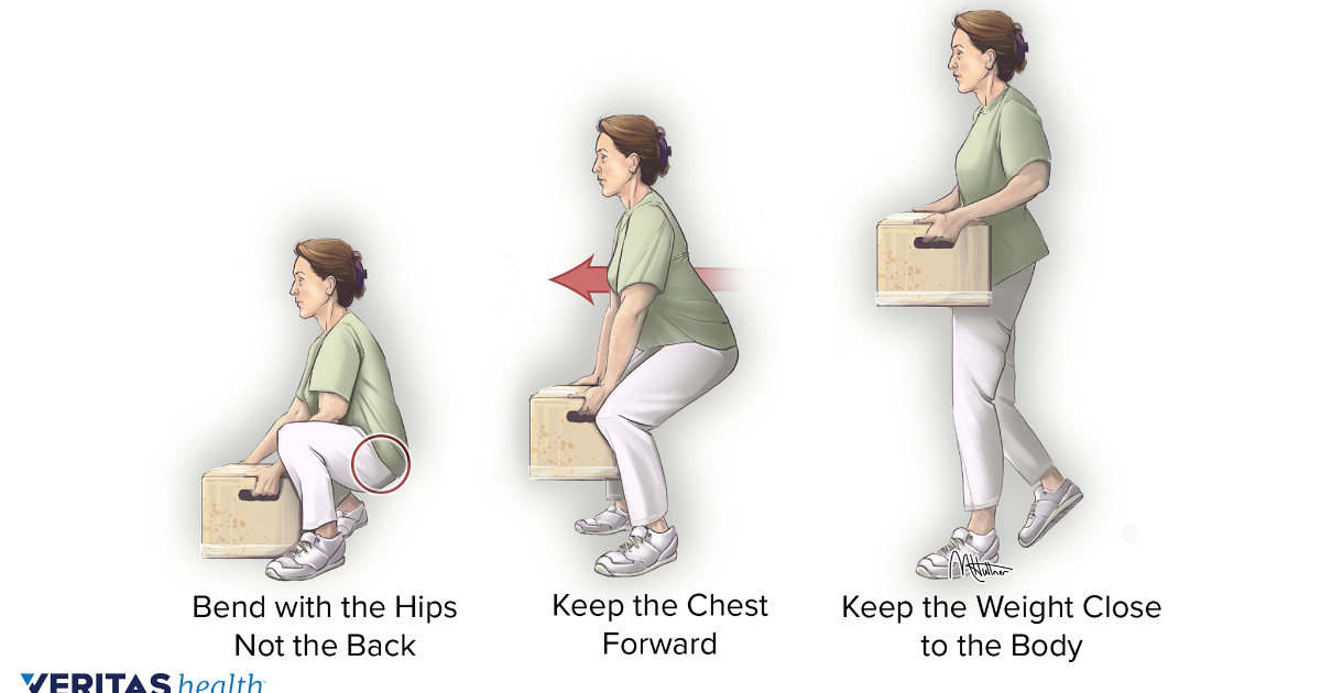 This article discusses keeping the chest forward, leadi...